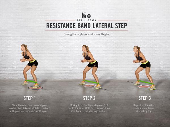 core stability training oefeningen