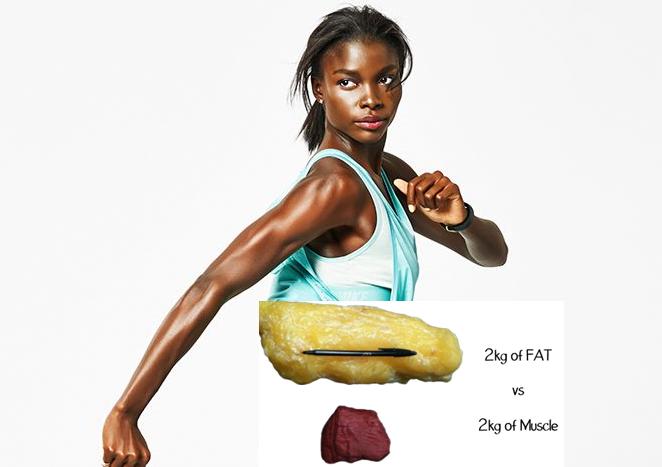 afvallen door sporten en gezond eten